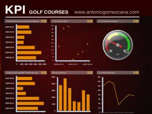 KPI golf stats